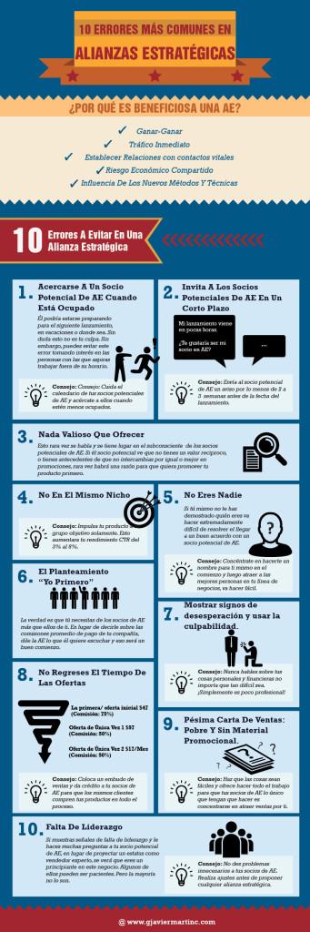 Gestión empresarial: ¡12 pilares para lograr crecimiento!