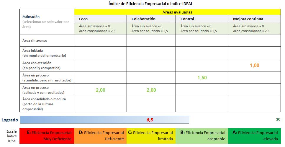 Aplicación CRM Comercial: Incrementa tus ventas (2/3)