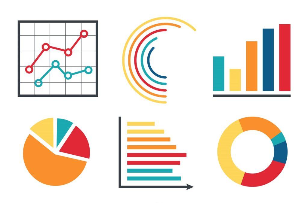 En los proyectos, los indicadores de productividad son claves