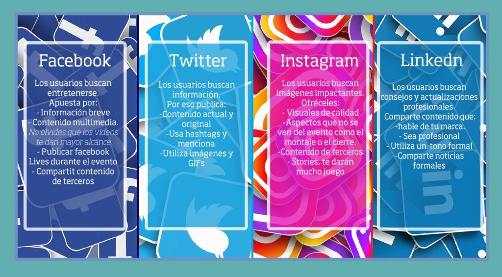 Manejo de redes sociales y estrategias de marketing en mipymes