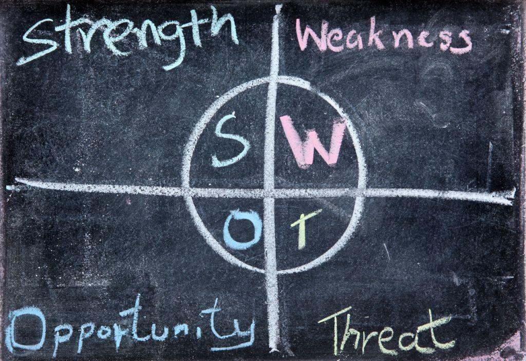 En inglés, SWOT por las siglas Strengths, Weaknesses, Opportunities y Threats.
