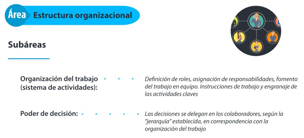 Área Estructura Organizacional