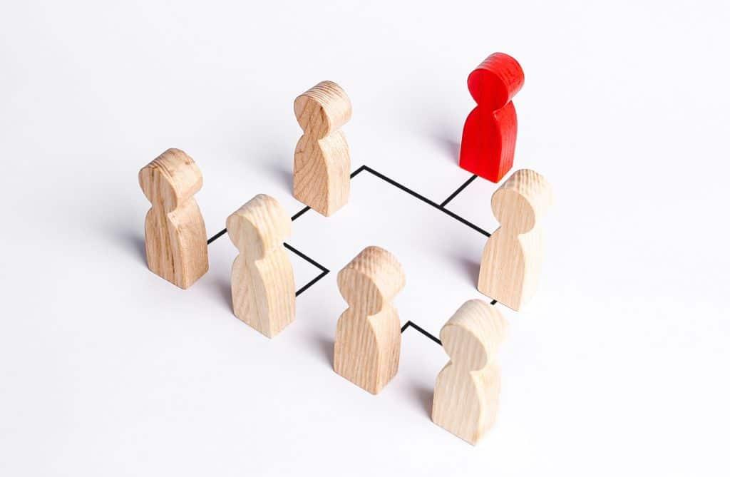 Organización administrativa en las pymes. Sus Principios. 5